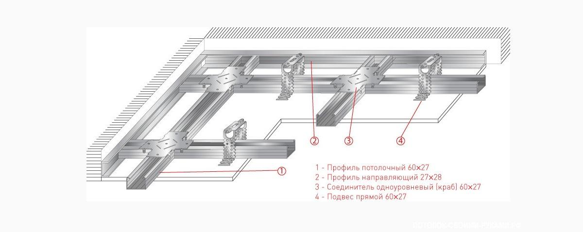 Каркас из профиля для подвесного потолка